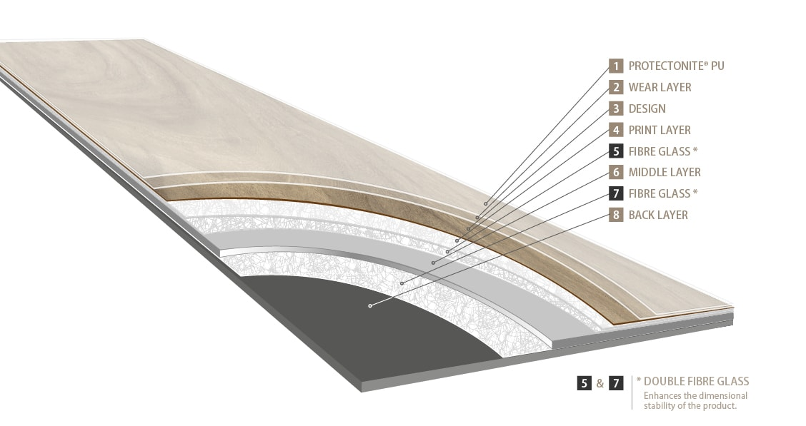 moduleo luxury vinyl tile board dissected diagram